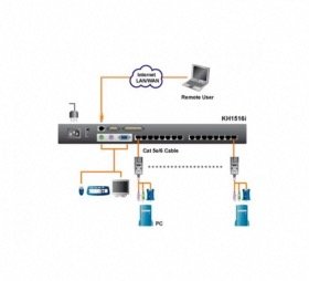 Switch KVM IP CAT5 ATEN KH1516Ai 16 ports